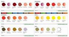 Citadel Paint Conversion Chart 2015 Chart Citadel Conversion Games Workshop Image