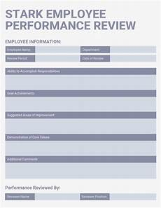 Customer Service Performance Review Template 12 Powerful Performance Review Examples Expert Tips