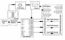 Sensor Based Traffic Light System Ir Traffic Detection And Signal Manager Using Pic