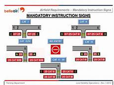 Mandatory Airport Instruction Signs Are Designated By Low Visibility Operations Rev 1 2012