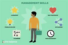 Managers Skills And Abilities Management Skills List And Examples
