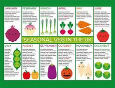 Vegetable Season Chart Uk Seasonal Vegetables Chart For The Uk Seasonal Vegetables