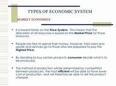 Types Of Economy Types Of Economic System