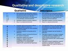 Advantages Of Quantitative Research Design Qualitative And Descriptive Research
