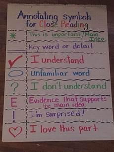 C Chart Text Annotation Example Mrs Lagrana S Grade 2 Class 2019