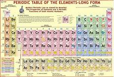 Classroom Periodic Table Wall Chart Periodic Table Wall Chart Paper Print Educational