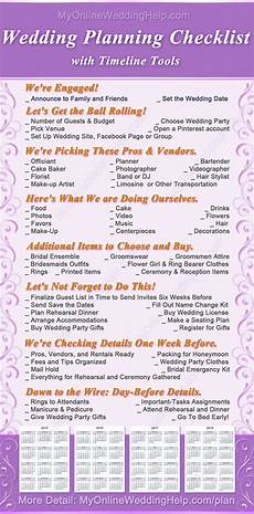Wedding Plan Timeline Checklist Free Wedding Plan Checklist With Monthly And Yearly