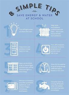 Bps Lighting Website Bps Energy Conservation Poster Copy Ele