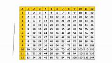 Multiply Chart How To Use A Multiplication Grid Youtube