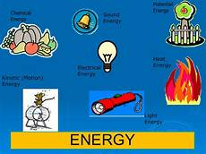 Light Energy To Electrical Energy Examples Jenis Jenis Energi Geograph88