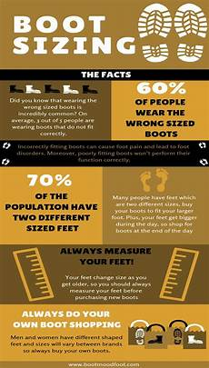 Cowboy Boot Fitting Chart How Should Boots Fit Get The Right Size With Our Ultimate