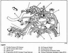 1999 Chevy Blazer Starts Rough Engine Performance Problem