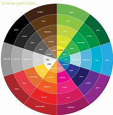 Wheels Wheel Chart Pin By J L V On Colour Wheels In 2019 Makeup Color Wheel