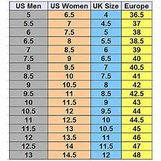 Women S Shoe Chart To Men S What Size Is A Woman S 7 1 2 In Mens Shoes Quora