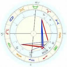 James Eagan Holmes Horoscope For Birth Date 13 December