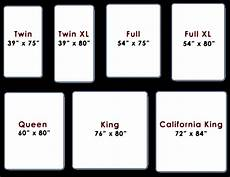 Bed Size Chart India Mattresses Stones Kenmore Mattressstones Kenmore Mattress