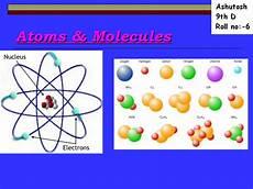 Molecule Vs Atom Atoms Amp Molecules
