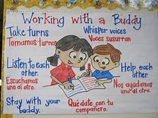 English Language Charts For Classroom Teacher Stuff Dual Language Kindergarten Anchor Charts
