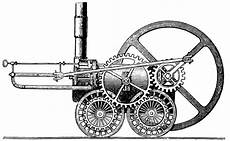 Inventions Of The Industrial Revolution The Most Significant Inventions Of The Industrial