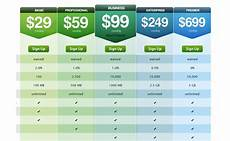 Prices Chart Pricing Tables Best Practices Tips And Inspiration