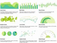 Kendo Pie Chart Data Source Getting Started With Pie And Other Dataviz Charts