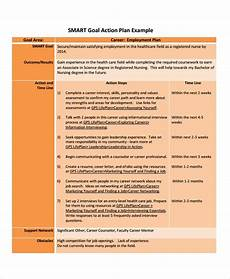 Career Development Goal Examples Career Action Plan Template 15 Free Sample Example