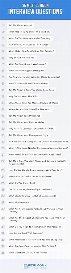 Answers To Interview Questions 35 Most Common Interview Questions And How To Answer Them