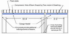 Beam Design Charts Wood Beam Design And Installation Considerations