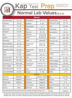 Lab Test Values Chart Normal Lab Values Chart Important Lab Values From A To Z