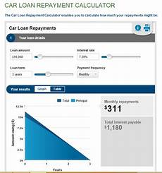 Calculate Car Loan Repayment Car Calculator Payment Driverlayer Search Engine