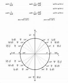 Pi Angle Chart Unit Circle Chart Template Chart Templates Business