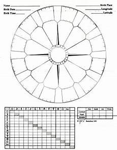 Fill Out Your Birth Chart Blank Astrology Wheel