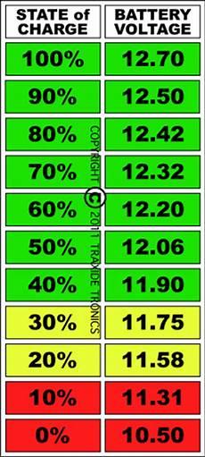12v Agm Battery Voltage Chart Downloads Hkb Electronics