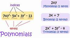 Terms In Algebra Definition Of Binomial Math Definitions Letter B