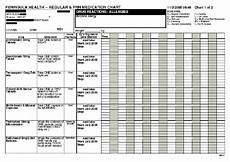 Medication Compatibility Chart Pdf Medication Chart Output Download Scientific Diagram