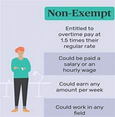Definition Of Exempt Employees What Does Salary Mean On An Application
