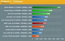 Amd Mobile Processor Comparison Chart Amd S Trinity Processor Vs Intel S Ivy Bridge Pcworld