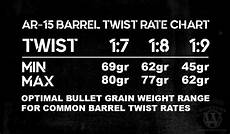 Ar 15 Barrel Twist Chart Barrel Twist Rate Selecting Bullet Weight For Your Ar