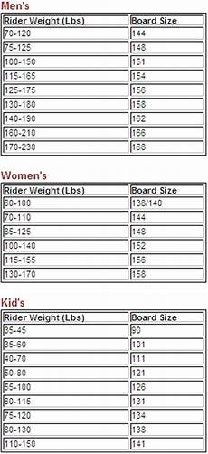Snowboard Sizing Chart Mens Snowboard Size How To Choose An Appropriate Board