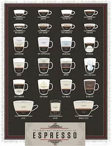 Coffee Cup Sizes Chart 12 Illuminating Coffee Charts