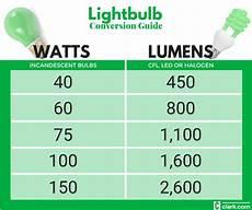 Led Wattage Conversion Chart Lightbulbs Watt To Lumen Conversion Chart Clark Howard