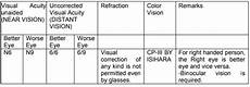 Ssc Gd Height And Weight Chart 2019 Ssc Gd Syllabus 2019 New Exam Pattern Download Ssc