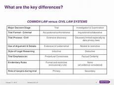 Common Law Vs Civil Law Civil Law And Common Law Comparison And Contrast