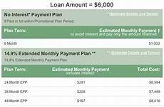 Credit Card Payment Plan Calculator Financing Options Carecredit Payment Plans
