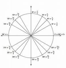 Pi Angle Chart Positive And Negative Angles On A Unit Circle Dummies