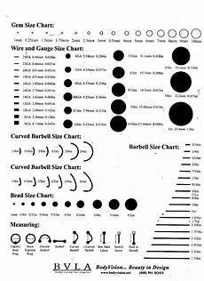 Belly Piercing Chart Super Helpful Chart For Body Jewelry Ear Piercings Chart