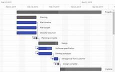 Gantt Chart Library Html5 Javascript Gantt Chart Library Task Scheduler