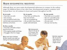 Newborn Chart Development Major Baby Developmental Milestones Parents And Child