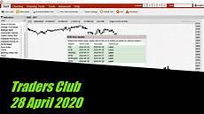 Sgx Charting Software Chartnexus Stock Charting Software Sgx Traders Club 28