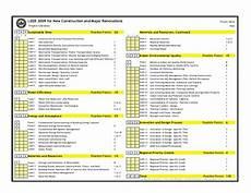 Checklist Excel 58092676 Project Checklist Excel